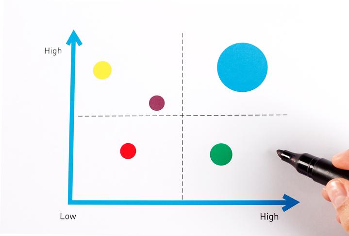 「知っている」と「できる」は大違い!B2B営業マトリクス分析のススメ