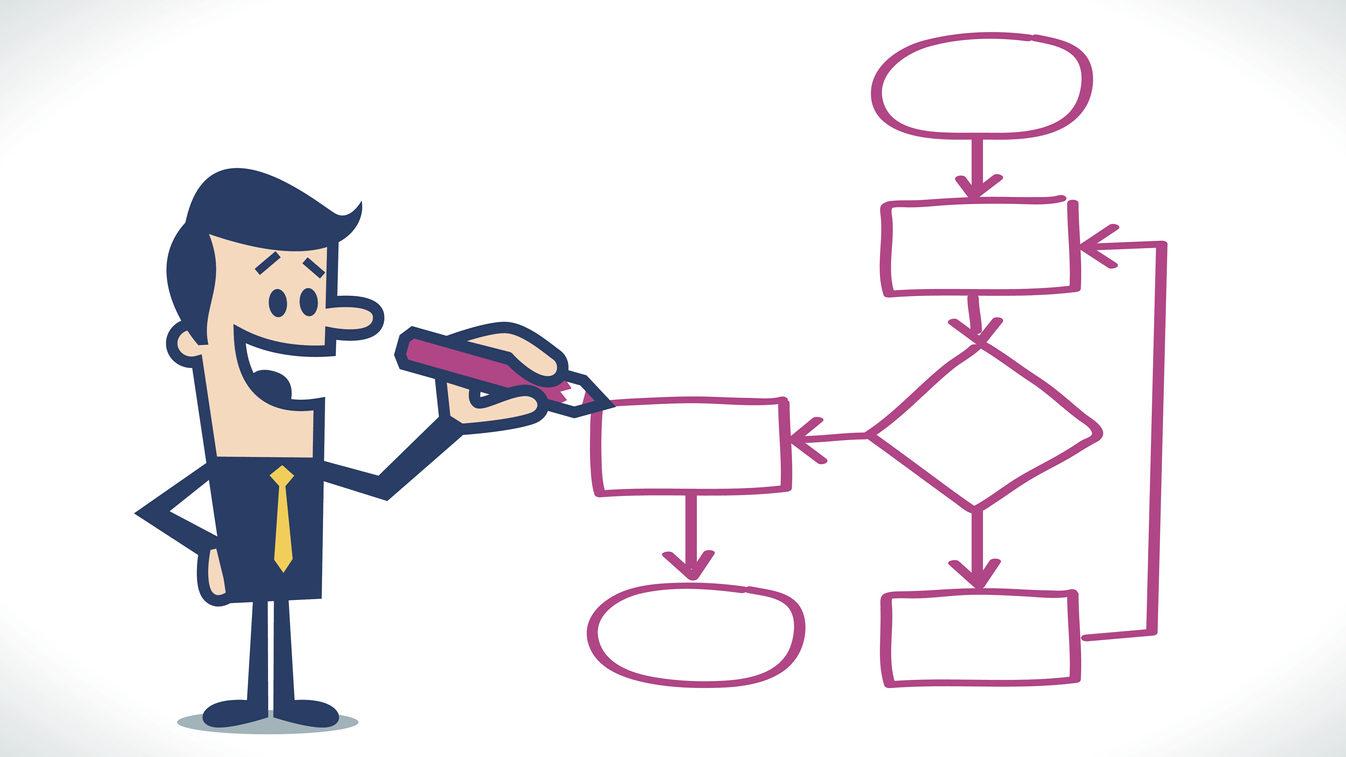 せっかくの成功事例を埋もれさせない!社内での展開・再現に欠かせない「モデル化」とは